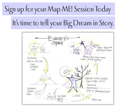 Map Me Coaching Session